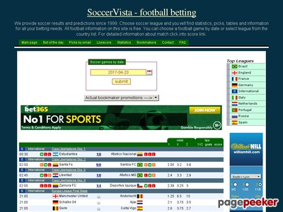 Top 10 sports betting sites